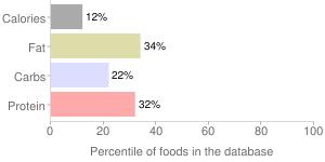 Coffee, decaffeinated , cafe con leche, percentiles