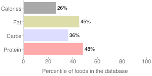 Babyfood, prepared with whole milk, mixed, cereal, percentiles