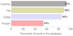 Infant Formula, powder, GENTLE PLUS, GERBER GOOD START 2, percentiles