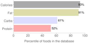 S&b, golden curry, sauce mix, hot by S & B Shokuhin Company Ltd, percentiles