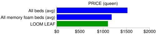 loom leaf price compare
