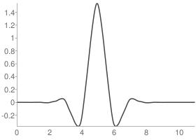Reverse biorthogonal 5.5 Decomposition scaling function