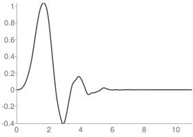 Daubechies 6 Scaling function
