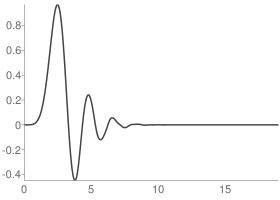 Daubechies 10 Scaling function