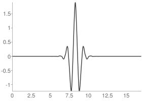 Reverse biorthogonal 2.8 Reconstruction wavelet function