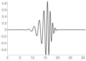 Daubechies 16 Wavelet function