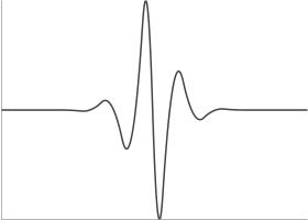 Reverse biorthogonal 3.7 Decomposition wavelet function
