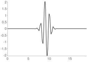 Reverse biorthogonal 3.9 Reconstruction wavelet function