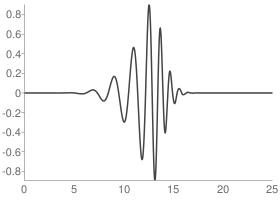 Daubechies 13 Wavelet function