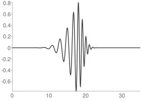 Daubechies 18 Wavelet function