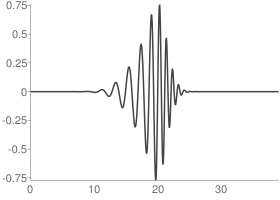 Daubechies 20 Wavelet function