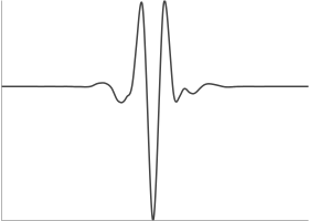 Symlets 8 Wavelet function