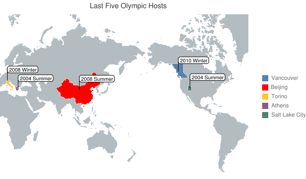 Map of five olympic host countries, showing flag markers.