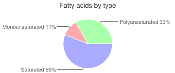 Babyfood, junior, bananas and pineapple with tapioca, fruit, fatty acids by type