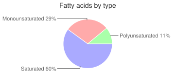 Babyfood, prepared with whole milk, with bananas, mixed, cereal, fatty acids by type