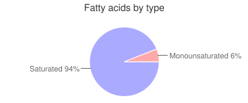 Oil, filling fat, palm kernel (hydrogenated), industrial, fatty acids by type