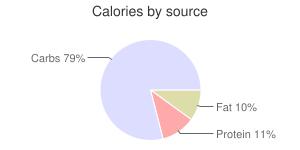 Millet flour, calories by source