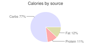 Babyfood, toddler, carrots, calories by source