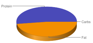Lamb, domestic, shoulder, whole (arm and blade), separable lean only, trimmed to 1/4