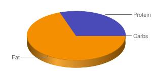 Beef, Australian, grass-fed,  ground,  85% lean / 15% fat, raw