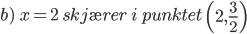 chart?cht=tx&chl= b){\rm{  }}x = 2{\rm{  }}skj\ae rer{\rm{ }}i{\rm{ }}punktet{\rm{ }}\left( {2,\frac{3}{2}} \right)