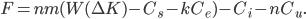 F = n m (W(\Delta K) - C_s - k C_e) - C_i - n C_u .