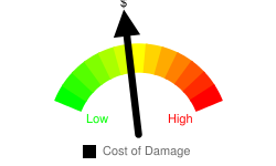 rodent damage costs - red zone